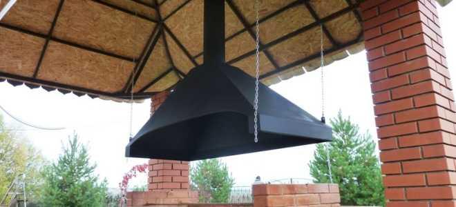 раскрой зонта на дымоход