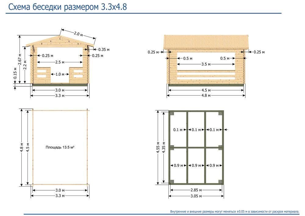 Схема беседка 3,3 на 4,8 метров