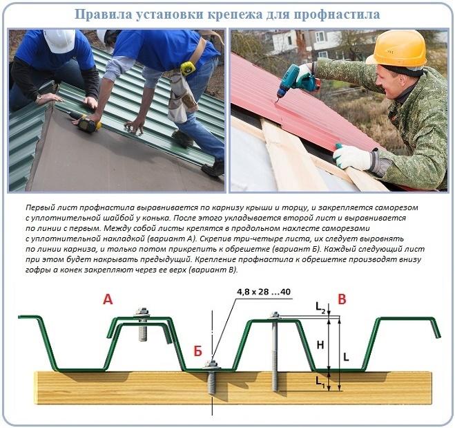Монтаж профнастила на крышу своими руками фото инструкция