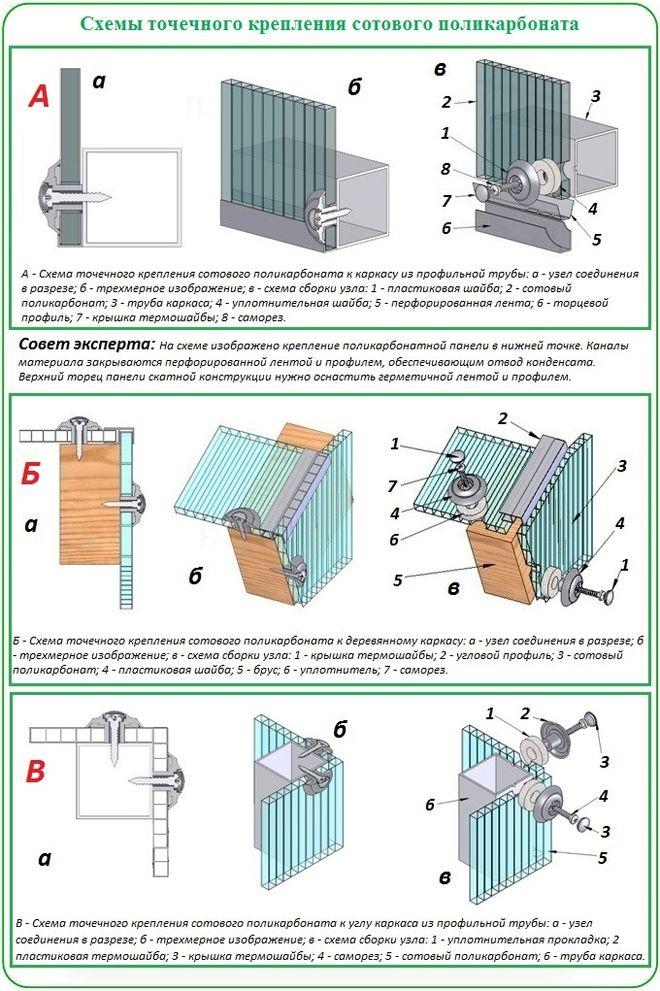 Инструкция по монтажу поликарбоната