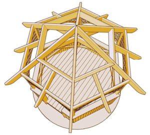 Стропильная система (вид сверху)