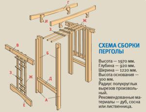 Схема сборки перголы