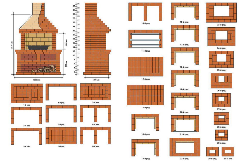 Пошаговая инструкция по кладке кирпичей мангала